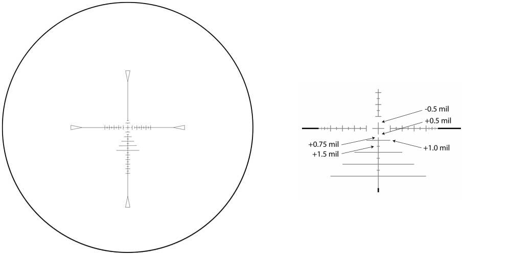 MTC SCB2 Reticle 1000 1